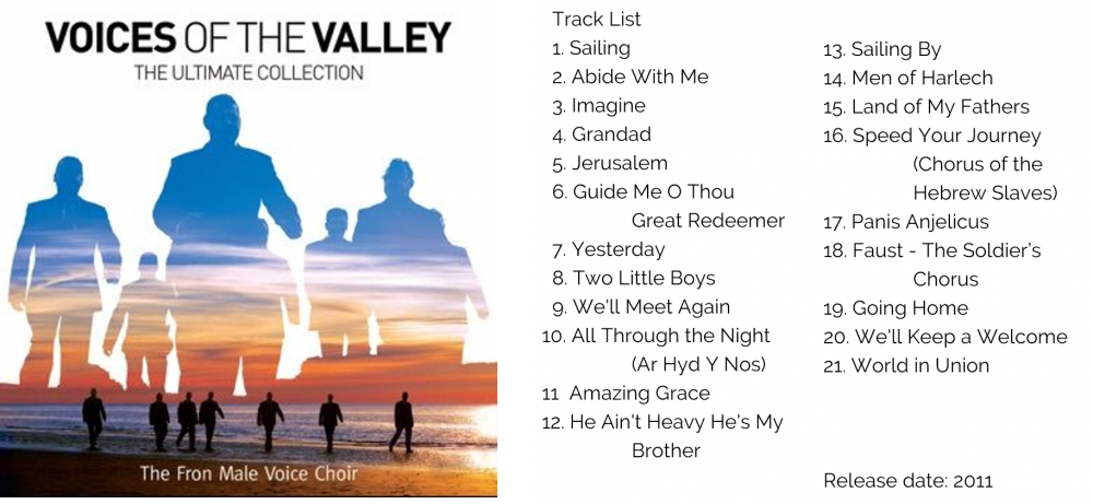 VOICES OF THE VALLEY - ULTIMATE COLLECTION